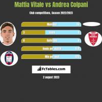 Mattia Vitale vs Andrea Colpani h2h player stats