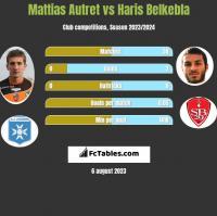 Mattias Autret vs Haris Belkebla h2h player stats