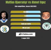 Mattias Bjaersmyr vs Ahmet Oguz h2h player stats