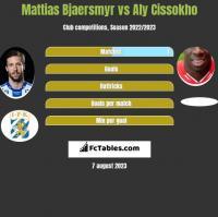 Mattias Bjaersmyr vs Aly Cissokho h2h player stats