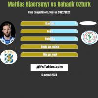 Mattias Bjaersmyr vs Bahadir Ozturk h2h player stats