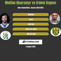 Mattias Bjaersmyr vs Erdem Ozgenc h2h player stats