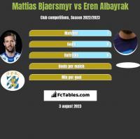 Mattias Bjaersmyr vs Eren Albayrak h2h player stats