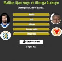 Mattias Bjaersmyr vs Gbenga Arokoyo h2h player stats