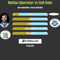 Mattias Bjaersmyr vs Emil Holm h2h player stats