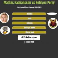 Mattias Haakansson vs Nebiyou Perry h2h player stats