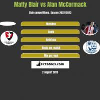 Matty Blair vs Alan McCormack h2h player stats