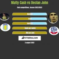 Matty Cash vs Declan John h2h player stats