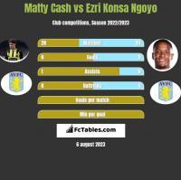 Matty Cash vs Ezri Konsa Ngoyo h2h player stats