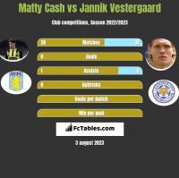 Matty Cash vs Jannik Vestergaard h2h player stats