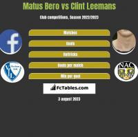 Matus Bero vs Clint Leemans h2h player stats