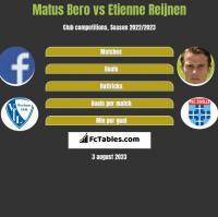 Matus Bero vs Etienne Reijnen h2h player stats