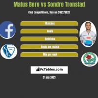 Matus Bero vs Sondre Tronstad h2h player stats