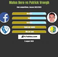 Matus Bero vs Patrick Vroegh h2h player stats