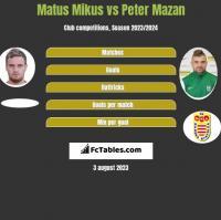 Matus Mikus vs Peter Mazan h2h player stats