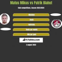 Matus Mikus vs Patrik Blahut h2h player stats