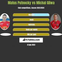 Matus Putnocky vs Michal Gliwa h2h player stats