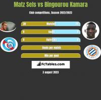 Matz Sels vs Bingourou Kamara h2h player stats