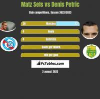 Matz Sels vs Denis Petric h2h player stats