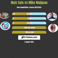 Matz Sels vs Mike Maignan h2h player stats