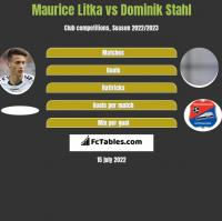 Maurice Litka vs Dominik Stahl h2h player stats