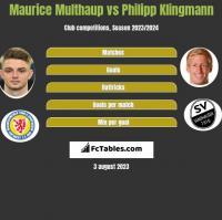 Maurice Multhaup vs Philipp Klingmann h2h player stats