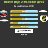 Maurice Trapp vs Maximilian Wittek h2h player stats