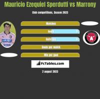 Mauricio Ezequiel Sperdutti vs Marrony h2h player stats