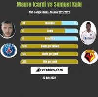 Mauro Icardi vs Samuel Kalu h2h player stats