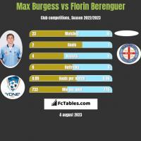 Max Burgess vs Florin Berenguer h2h player stats