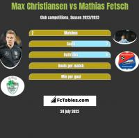 Max Christiansen vs Mathias Fetsch h2h player stats
