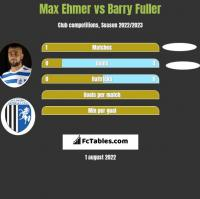 Max Ehmer vs Barry Fuller h2h player stats