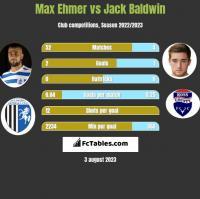 Max Ehmer vs Jack Baldwin h2h player stats