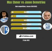 Max Ehmer vs Jason Demetriou h2h player stats