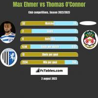 Max Ehmer vs Thomas O'Connor h2h player stats