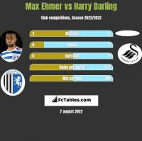 Max Ehmer vs Harry Darling h2h player stats