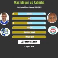 Max Meyer vs Fabinho h2h player stats