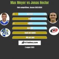 Max Meyer vs Jonas Hector h2h player stats