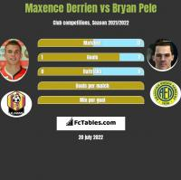 Maxence Derrien vs Bryan Pele h2h player stats