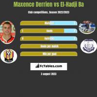 Maxence Derrien vs El-Hadji Ba h2h player stats