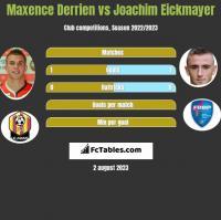 Maxence Derrien vs Joachim Eickmayer h2h player stats