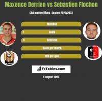 Maxence Derrien vs Sebastien Flochon h2h player stats
