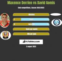 Maxence Derrien vs David Gomis h2h player stats