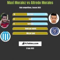 Maxi Moralez vs Alfredo Morales h2h player stats