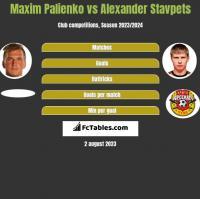 Maxim Palienko vs Alexander Stavpets h2h player stats