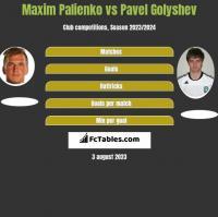 Maxim Palienko vs Pavel Golyshev h2h player stats