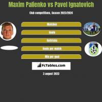 Maxim Palienko vs Pavel Ignatovich h2h player stats