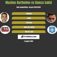 Maxime Barthelme vs Hamza Sakhi h2h player stats