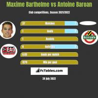 Maxime Barthelme vs Antoine Baroan h2h player stats