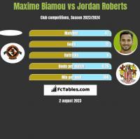 Maxime Biamou vs Jordan Roberts h2h player stats